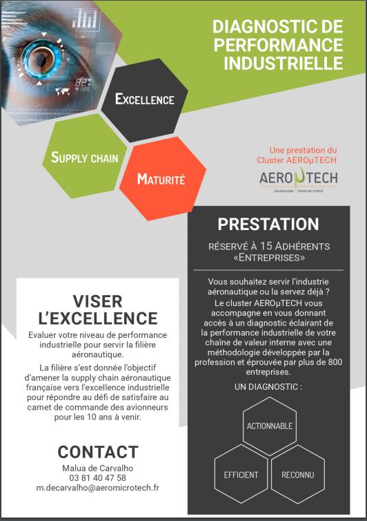 SPACE, Est Partenaire De L'opération AEROMICROTECH En Région Bourgogne Franche Comté